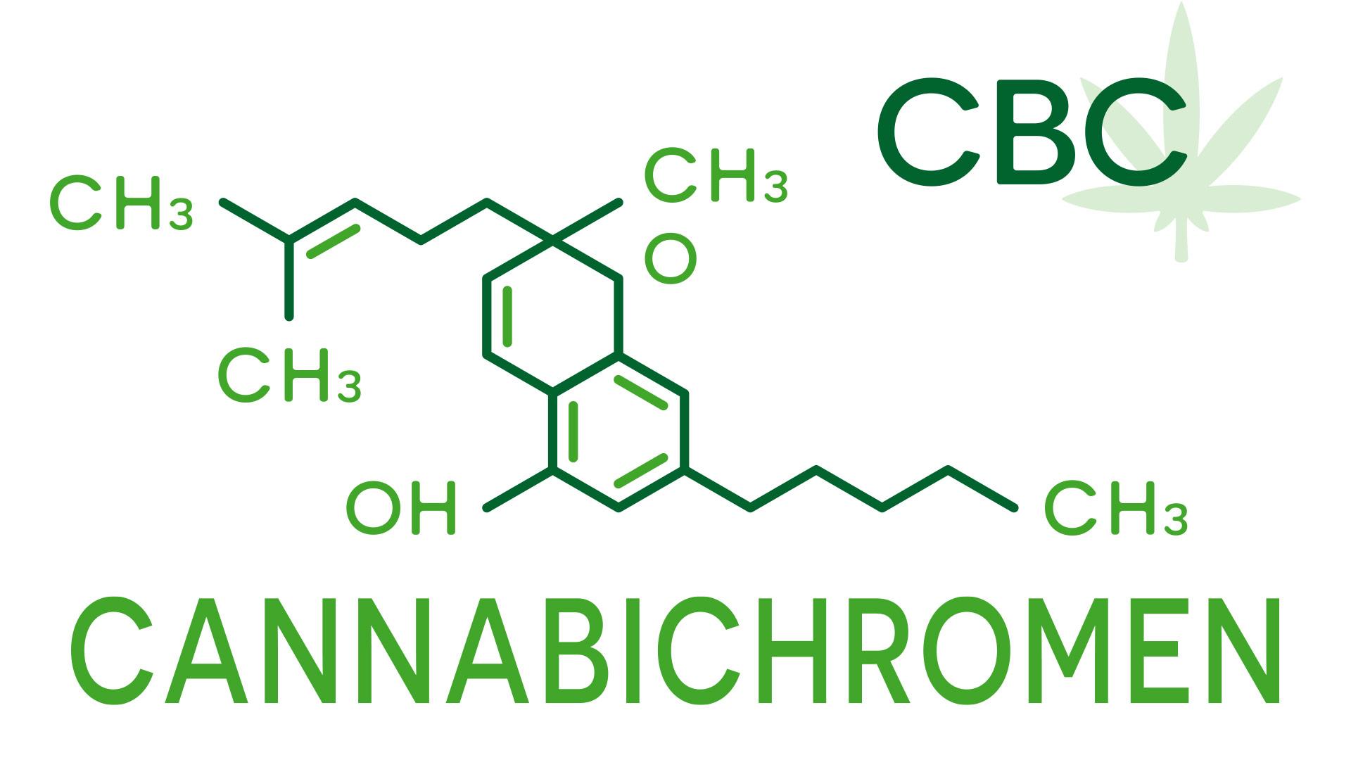 Cannabichromen – Was ist CBC und CBC VS CBCA